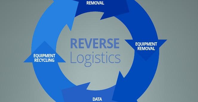Can handling... Reverse Logistics India